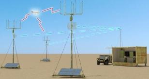 GNSS Environmental Monitoring System